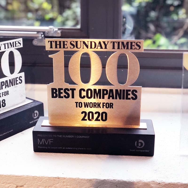 Sunday Times Award 20202
